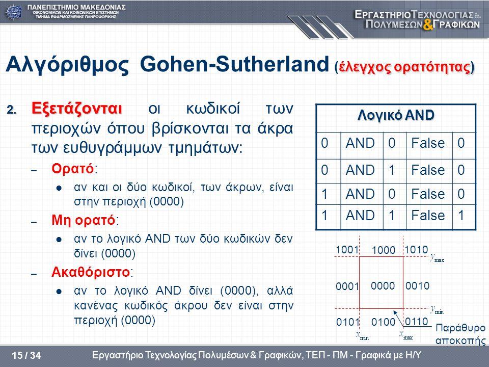Εργαστήριο Τεχνολογίας Πολυμέσων & Γραφικών, ΤΕΠ - ΠΜ - Γραφικά με Η/Υ 15 / 34 έλεγχος ορατότητας) Αλγόριθμος Gohen-Sutherland (έλεγχος ορατότητας) 2.