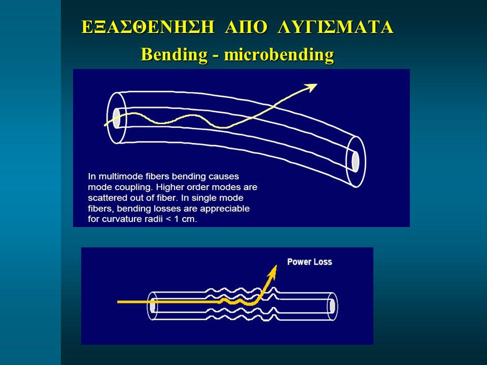 ΕΞΑΣΘΕΝΗΣΗ ΑΠΟ ΛΥΓΙΣΜΑΤΑ Bending - microbending