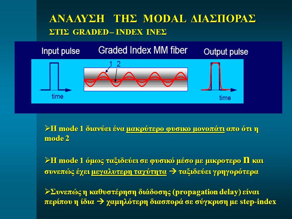  Η mode 1 διανύει ένα μακρύτερο φυσικο μονοπάτι απο ότι η mode 2  Η mode 1 όμως ταξιδεύει σε φυσικό μέσο με μικροτερο n και συνεπώς έχει μεγαλυτερη