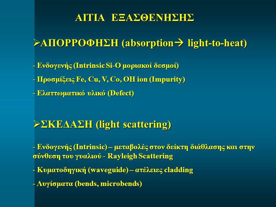 ΣΥΣΤΑΤΙΚΑ ΤΗΣ ΕΞΑΣΘΕΝΗΣΗΣ ΤΗΣ ΟΠΤΙΚΗΣ ΙΝΑΣ P(z) = προσπίπτουσα οπτική ισχύς ΔPb = οπισθοσκεδασμένη οπτική ισχύς απο το τμήμα ινας μήκους Δz ΔPs = υπόλοιπη συνολική σκεδασμένη οπτική ισχύς απο το τμήμα Δz ΔPa = Αποροφούμενη οπτική ισχύς απο το τμήμα Δz