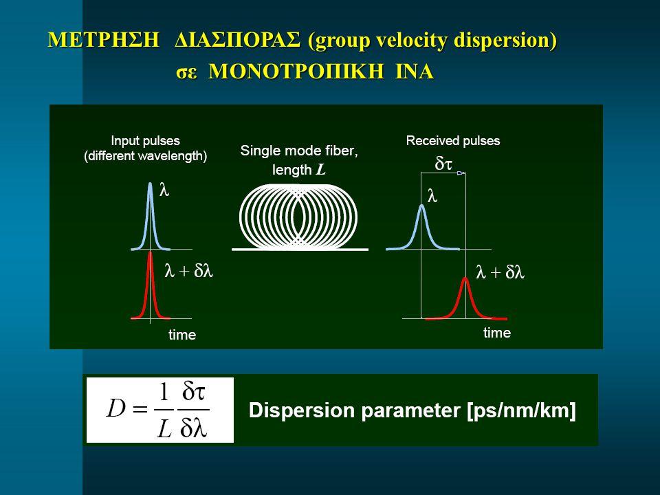 ΜΕΤΡΗΣΗ ΔΙΑΣΠΟΡΑΣ (group velocity dispersion) σε ΜΟΝΟΤΡΟΠΙΚΗ ΙΝΑ