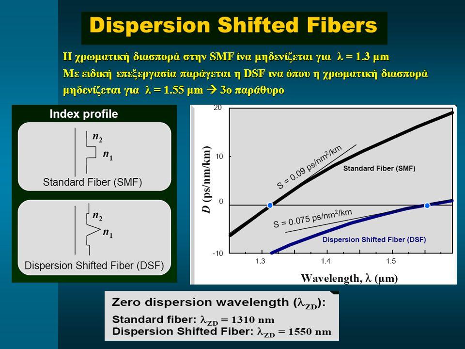 Η χρωματική διασπορά στην SMF ίνα μηδενίζεται για λ = 1.3 μm Με ειδική επεξεργασία παράγεται η DSF ινα όπου η χρωματική διασπορά μηδενίζεται για λ = 1