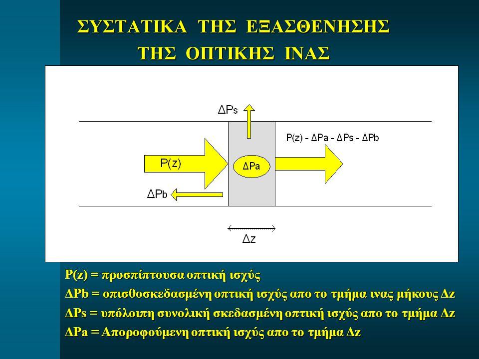 α a = absorption coefficient α s = scattering coefficient α b = backscattering coefficient α T = total attenuation coefficient = α a + α s + α b P( z ) = P( 0 ) exp (-α T z) P( 0 ) = οπτική ισχύς εισερχόμενη στην ίνα Εξασθένηση (dB) = (1 / L) 10 log 10 P(0) / P(L) = α T P( L ) = οπτική ισχύς εξερχόμενη απο ίνα σε απόσταση L ΣΥΝΤΕΛΕΣΤΗΣ ΕΞΑΣΘΕΝΗΣΗΣ Attenuation coefficient (α)