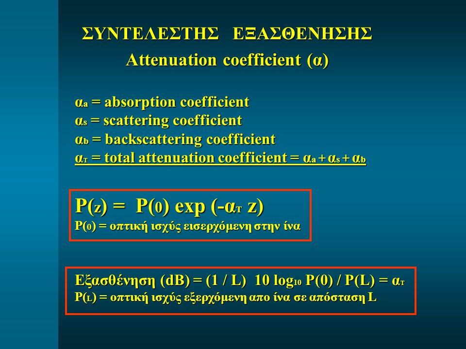 α a = absorption coefficient α s = scattering coefficient α b = backscattering coefficient α T = total attenuation coefficient = α a + α s + α b P( z