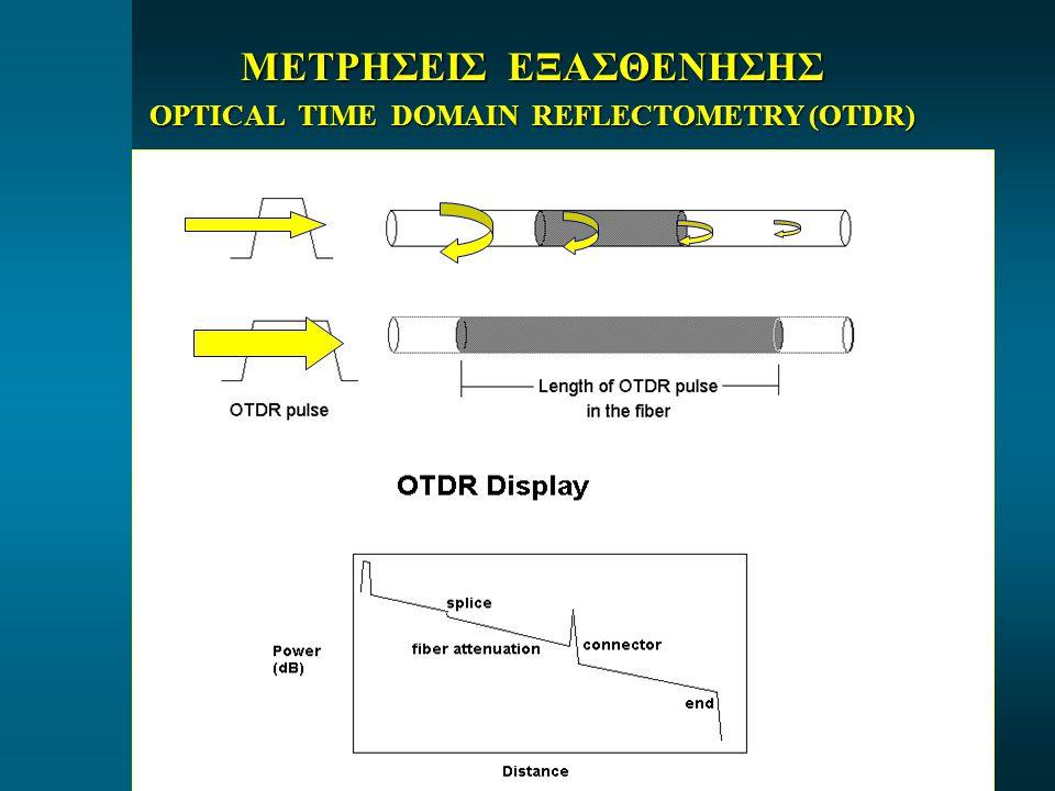 ΜΕΤΡΗΣΕΙΣ ΕΞΑΣΘΕΝΗΣΗΣ OPTICAL TIME DOMAIN REFLECTOMETRY (OTDR) α T = total attenuation coefficient  dB / km
