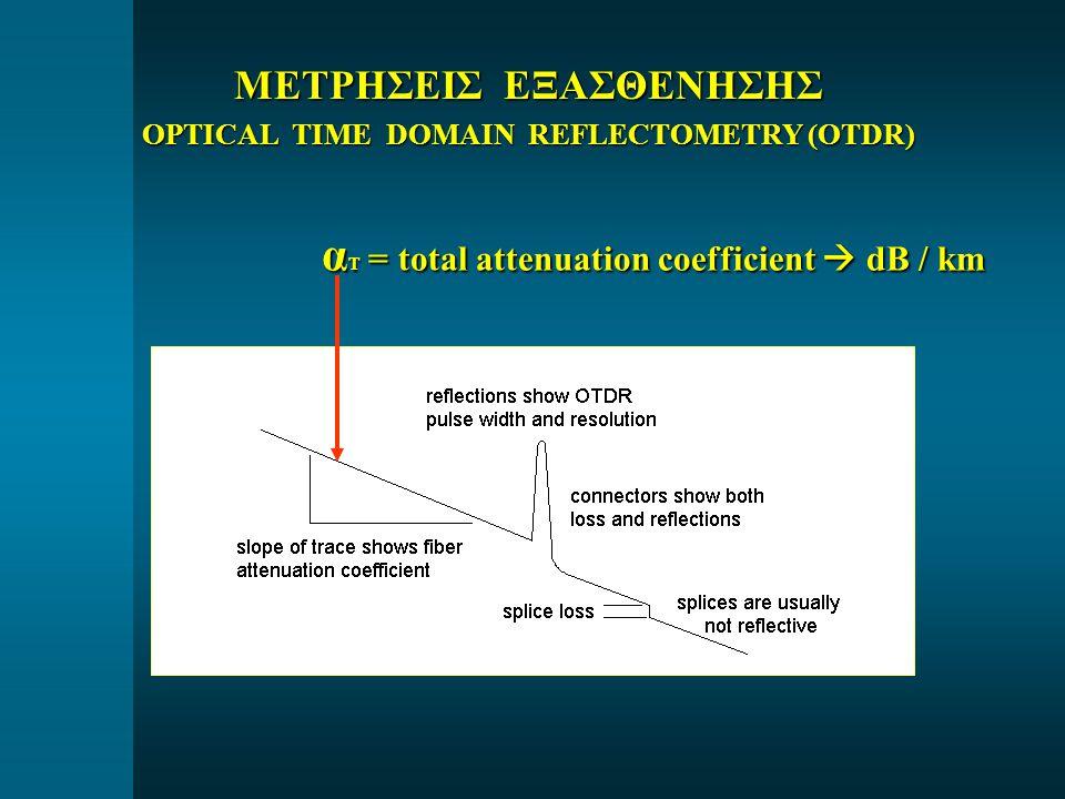 ΧΡΩΜΑΤΙΚΗ ΔΙΑΣΠΟΡΑ (chromatic dispersion) ΧΡΩΜΑΤΙΚΗ ΔΙΑΣΠΟΡΑ (chromatic dispersion)  Οφείλεται στην μεταβολή του δείκτη διάθλασης n με το λ  Το φώς ταξιδεύει με διαφορετική ταχύτητα (Group Velocity - Vg) σε διαφορετικά λ  Κάθε λ έχει τη δική του ταχύτητα – Group Velocity  Εξαρτάται απο το φασματικό εύρος του φωτός της πηγής  Τα μικρά λ (μπλέ) ταξιδεύουν ταχύτερα απο τα μεγάλα λ (κόκκινο)  Συνεπώς φτάνουν γρηγορότερα στο τέλος της ίνας  Οταν η πηγή έχει μεγάλο φασματικό εύρος  εμφανίζεται μεγάλη χρωματική διασπορά  συνεπώς απαιτούνται πηγές με στενό φασματικό εύρος  Η χρωματική διασπορά μηδενίζεται για λ = 1.3 μm  2ο παράθυρο