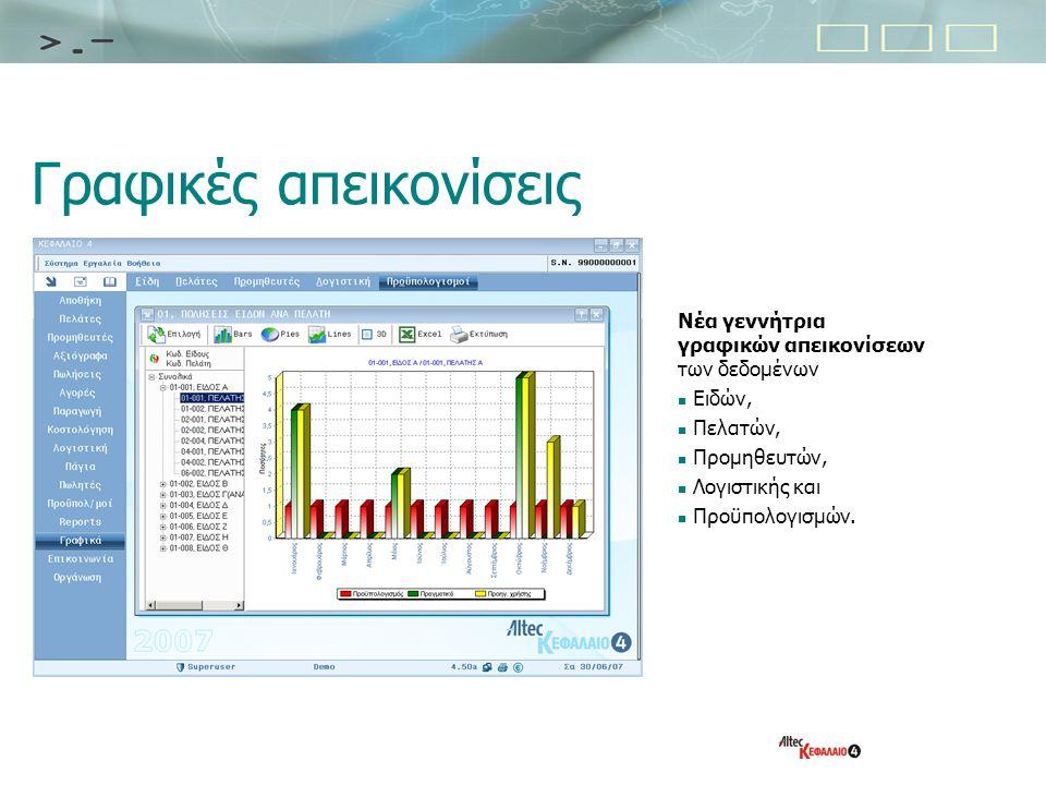 Γραφικές απεικονίσεις Νέα γεννήτρια γραφικών απεικονίσεων των δεδομένων  Ειδών,  Πελατών,  Προμηθευτών,  Λογιστικής και  Προϋπολογισμών.
