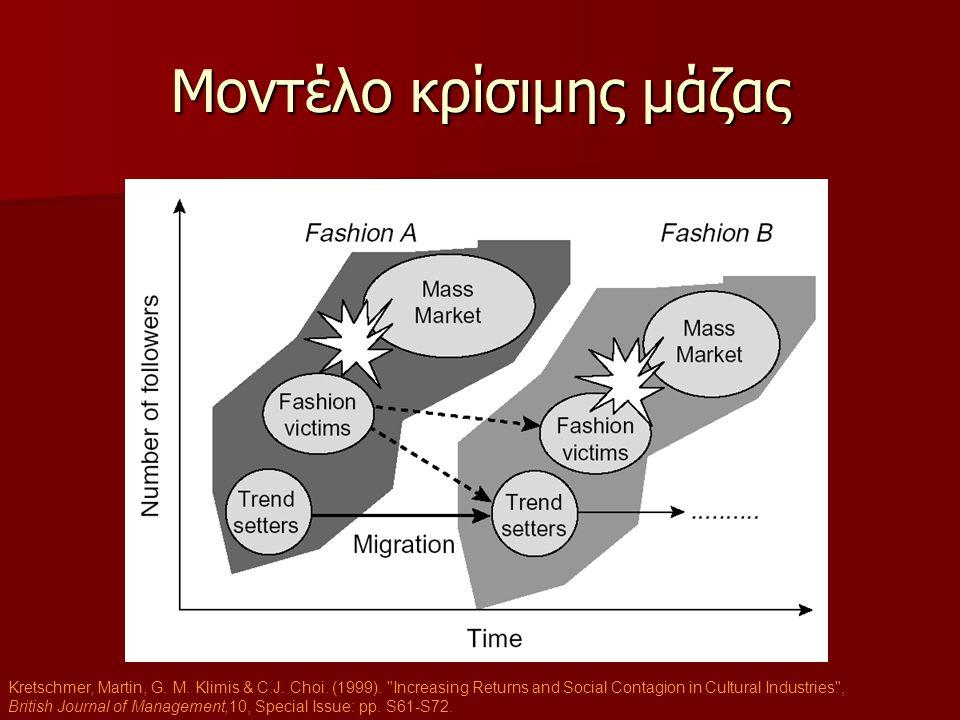 Μοντέλο κρίσιμης μάζας Kretschmer, Martin, G. M. Klimis & C.J. Choi. (1999).