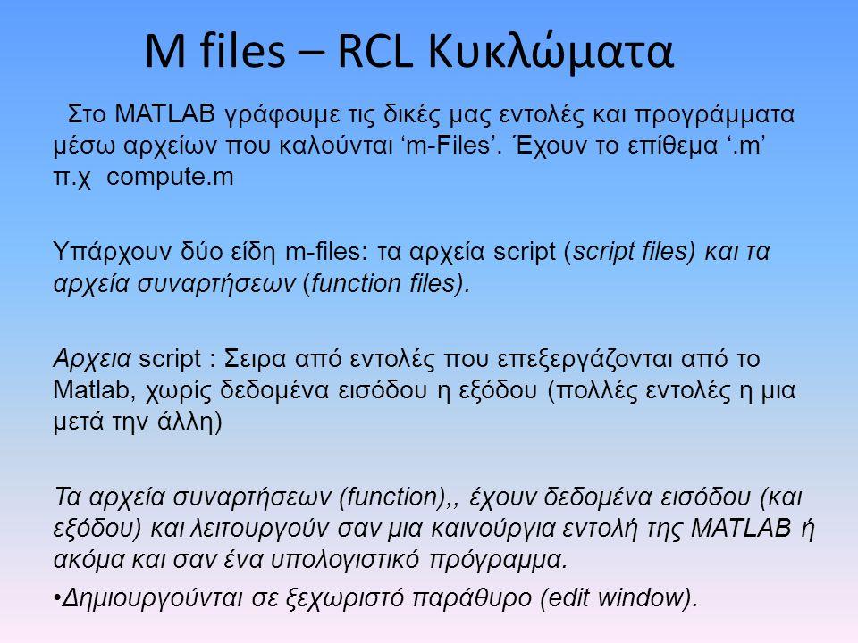 M files – RCL Κυκλώματα Στο MATLAB γράφουμε τις δικές μας εντολές και προγράμματα μέσω αρχείων που καλούνται 'm-Files'. Έχουν το επίθεμα '.m' π.χ comp