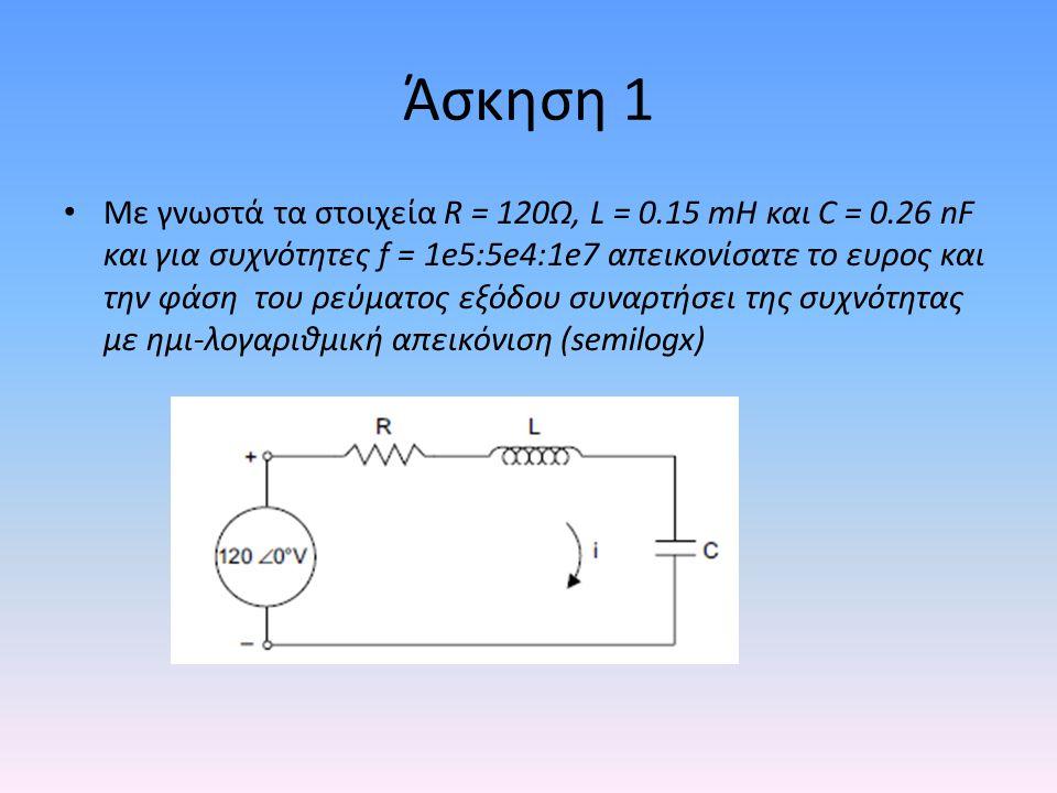 Άσκηση 1 • Με γνωστά τα στοιχεία R = 120Ω, L = 0.15 mH και C = 0.26 nF και για συχνότητες f = 1e5:5e4:1e7 απεικονίσατε το ευρος και την φάση του ρεύματος εξόδου συναρτήσει της συχνότητας με ημι-λογαριθμική απεικόνιση (semilogx)
