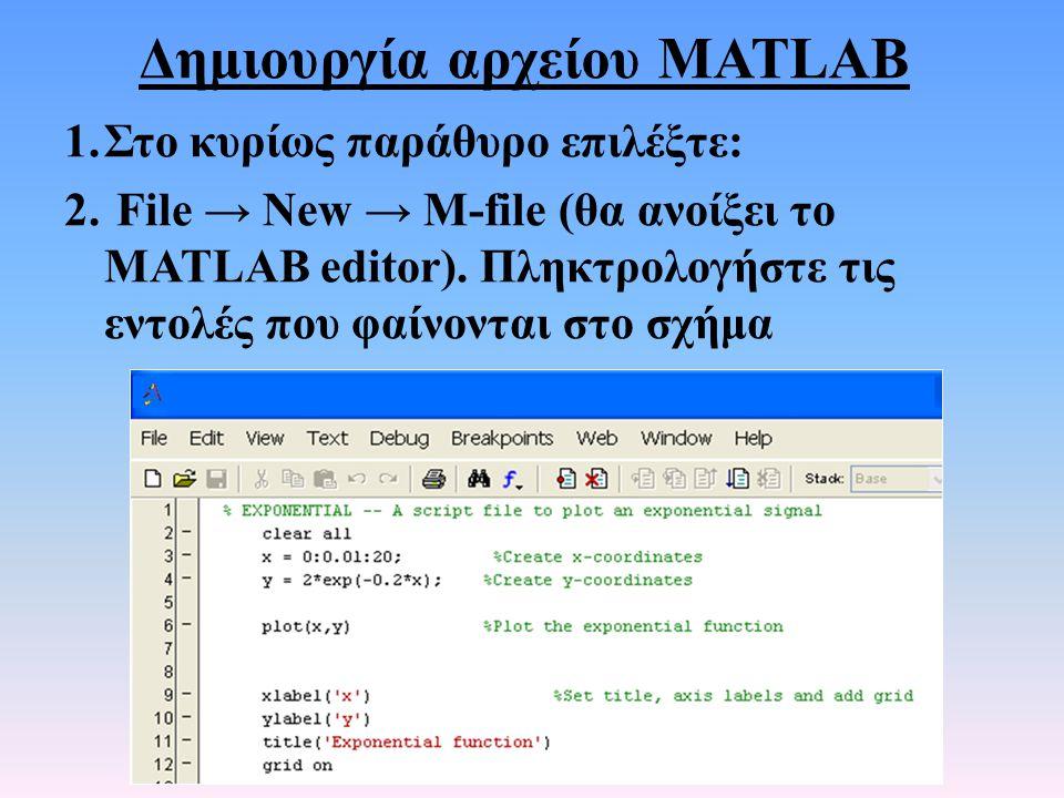 Δημιουργία αρχείου MATLAB 1.Στο κυρίως παράθυρο επιλέξτε: 2. File → New → M-file (θα ανοίξει το MATLAB editor). Πληκτρολογήστε τις εντολές που φαίνοντ