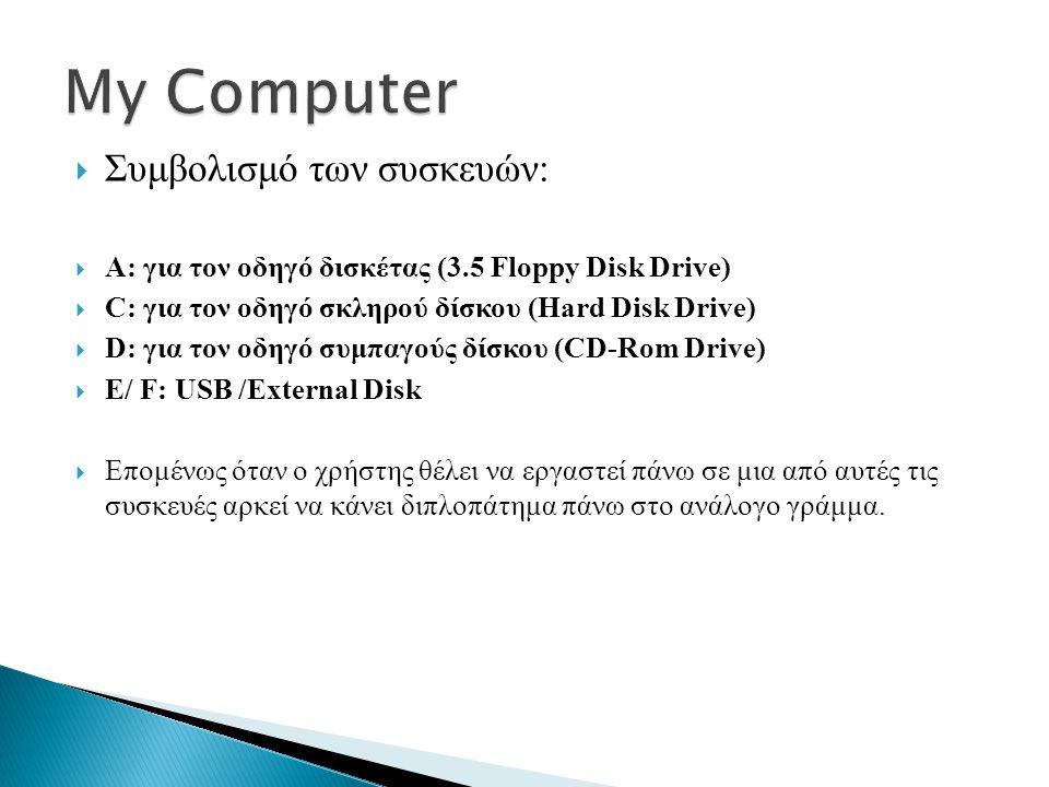  Συμβολισμό των συσκευών:  Α: για τον οδηγό δισκέτας (3.5 Floppy Disk Drive)  C: για τον οδηγό σκληρού δίσκου (Hard Disk Drive)  D: για τον οδηγό συμπαγούς δίσκου (CD-Rom Drive)  E/ F: USB /External Disk  Επομένως όταν ο χρήστης θέλει να εργαστεί πάνω σε μια από αυτές τις συσκευές αρκεί να κάνει διπλοπάτημα πάνω στο ανάλογο γράμμα.