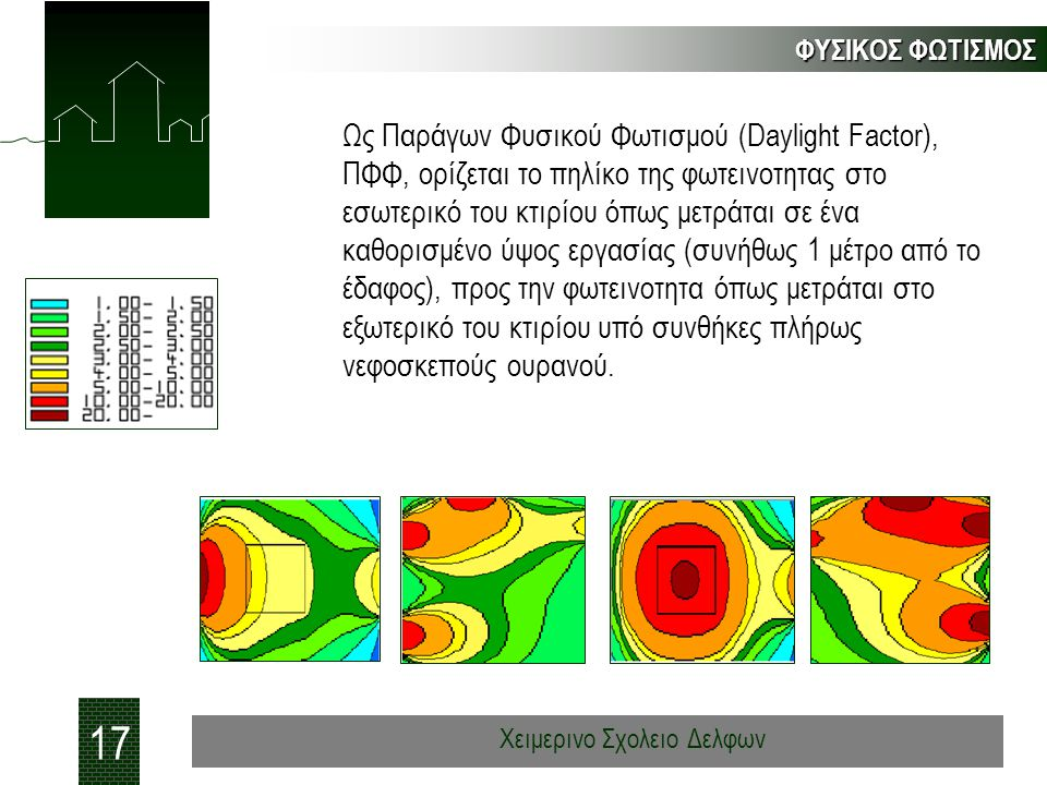 ΦΥΣΙΚΟΣ ΦΩΤΙΣΜΟΣ 17 Χειμερινο Σχολειο Δελφων Ως Παράγων Φυσικού Φωτισμού (Daylight Factor), ΠΦΦ, ορίζεται το πηλίκο της φωτεινοτητας στο εσωτερικό του