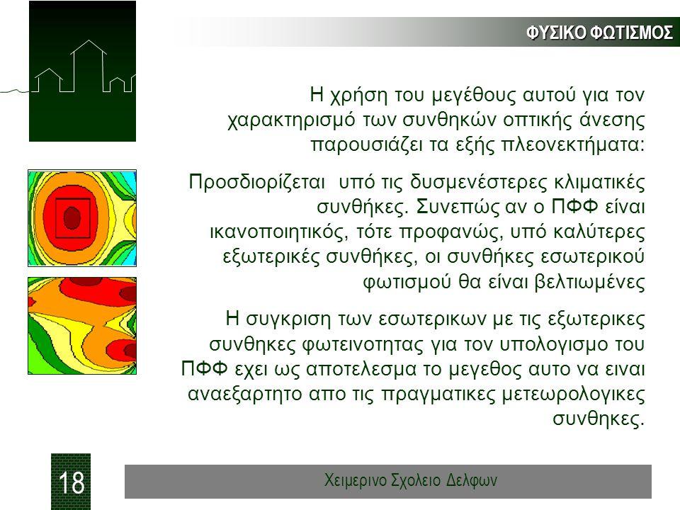 ΦΥΣΙΚΟ ΦΩΤΙΣΜΟΣ 18 Χειμερινο Σχολειο Δελφων Η χρήση του μεγέθους αυτού για τον χαρακτηρισμό των συνθηκών οπτικής άνεσης παρουσιάζει τα εξής πλεονεκτήμ