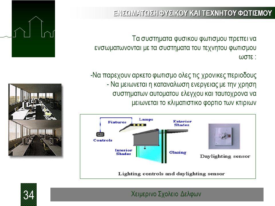 ΕΝΣΩΜΑΤΩΣΗ ΦΥΣΙΚΟΥ ΚΑΙ ΤΕΧΝΗΤΟΥ ΦΩΤΙΣΜΟΥ 3434 Χειμερινο Σχολειο Δελφων Τα συστηματα φυσικου φωτισμου πρεπει να ενσωματωνονται με τα συστηματα του τεχνητου φωτισμου ωστε : -Να παρεχουν αρκετο φωτισμο ολες τις χρονικες περιοδους - Να μειωνεται η καταναλωση ενεργειας με την χρηση συστηματων αυτοματου ελεγχου και ταυτοχρονα να μειωνεται το κλιματιστικο φορτιο των κτιριων