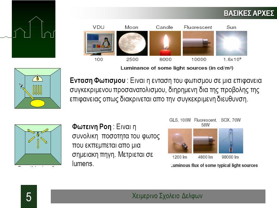 BAΣΙΚΕΣ ΑΡΧΕΣ 6 Χειμερινο Σχολειο Δελφων Φωτεινοτητα : Ειναι η φωτεινη ροη που προσπιπτει ανα μοναδα επιφανειας.