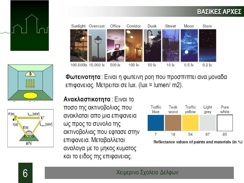 BAΣΙΚΕΣ ΑΡΧΕΣ 6 Χειμερινο Σχολειο Δελφων Φωτεινοτητα : Ειναι η φωτεινη ροη που προσπιπτει ανα μοναδα επιφανειας. Μετρειται σε lux. (lux = lumen/ m2).