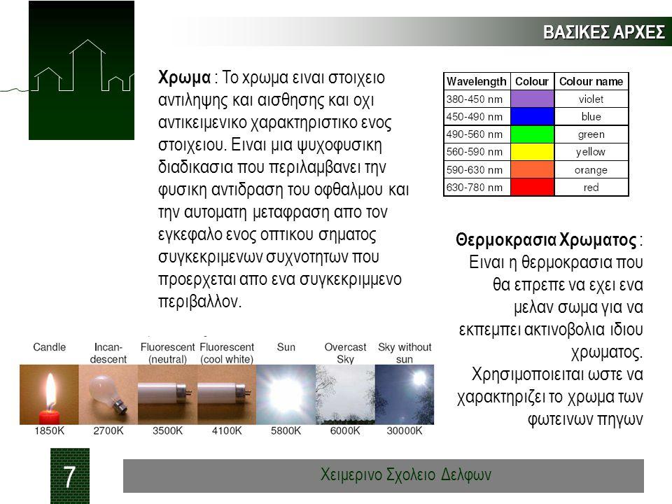 ΒΑΣΙΚΕΣ ΑΡΧΕΣ 7 Χειμερινο Σχολειο Δελφων Χρωμα : To xρωμα ειναι στοιχειο αντιληψης και αισθησης και οχι αντικειμενικο χαρακτηριστικο ενος στοιχειου.