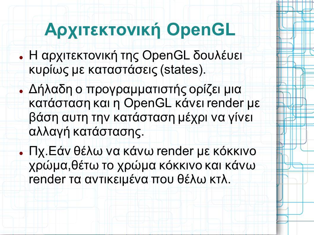 Αρχιτεκτονική OpenGL  Η αρχιτεκτονική της OpenGL δουλέυει κυρίως με καταστάσεις (states).  Δήλαδη ο προγραμματιστής ορίζει μια κατάσταση και η OpenG