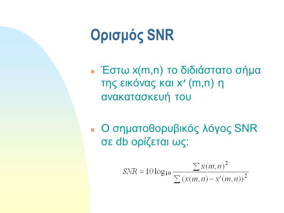 Ορισμός SNR  Έστω x(m,n) το διδιάστατο σήμα της εικόνας και x'(m,n) η ανακατασκευή του n Ο σηματοθορυβικός λόγος SNR σε db ορίζεται ως: