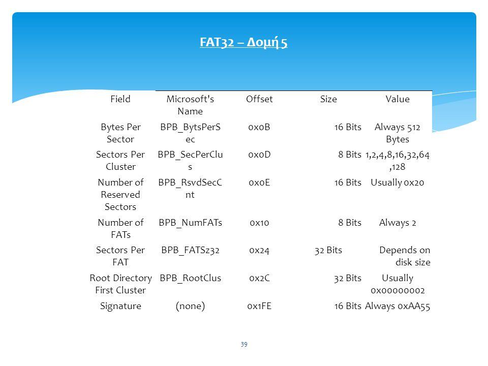 39 FieldMicrosoft s Name OffsetSizeValue Bytes Per Sector BPB_BytsPerS ec 0x0B16 BitsAlways 512 Bytes Sectors Per Cluster BPB_SecPerClu s 0x0D8 Bits1,2,4,8,16,32,64,128 Number of Reserved Sectors BPB_RsvdSecC nt 0x0E16 BitsUsually 0x20 Number of FATs BPB_NumFATs0x108 BitsAlways 2 Sectors Per FAT BPB_FATSz320x2432 BitsDepends on disk size Root Directory First Cluster BPB_RootClus0x2C32 BitsUsually 0x00000002 Signature(none)0x1FE16 BitsAlways 0xAA55 FAT32 – Δομή 5