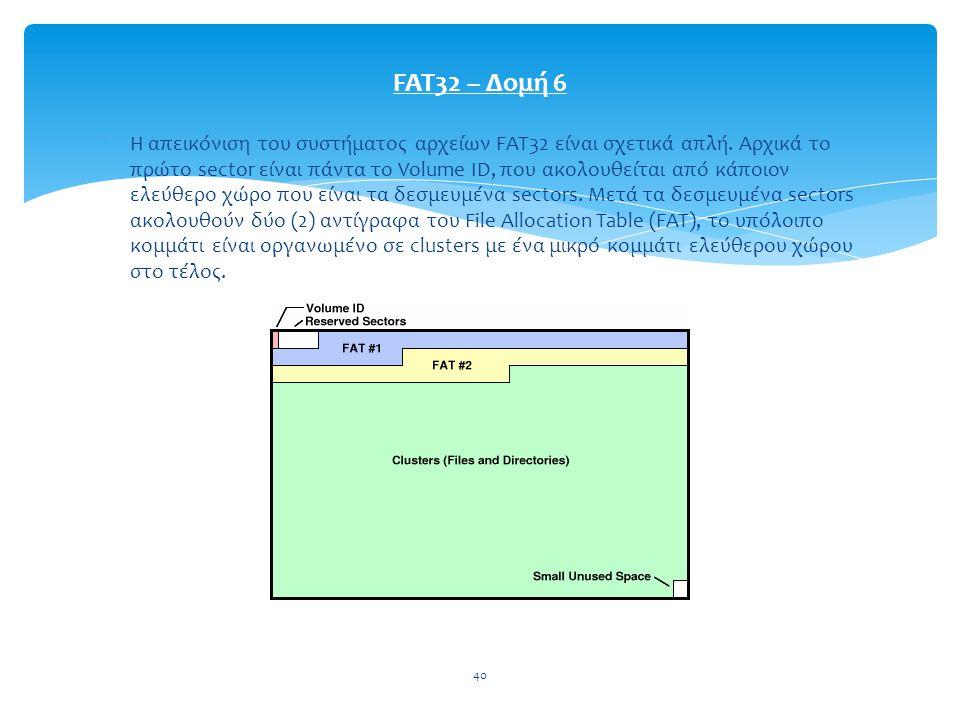 40  Η απεικόνιση του συστήματος αρχείων FAT32 είναι σχετικά απλή.