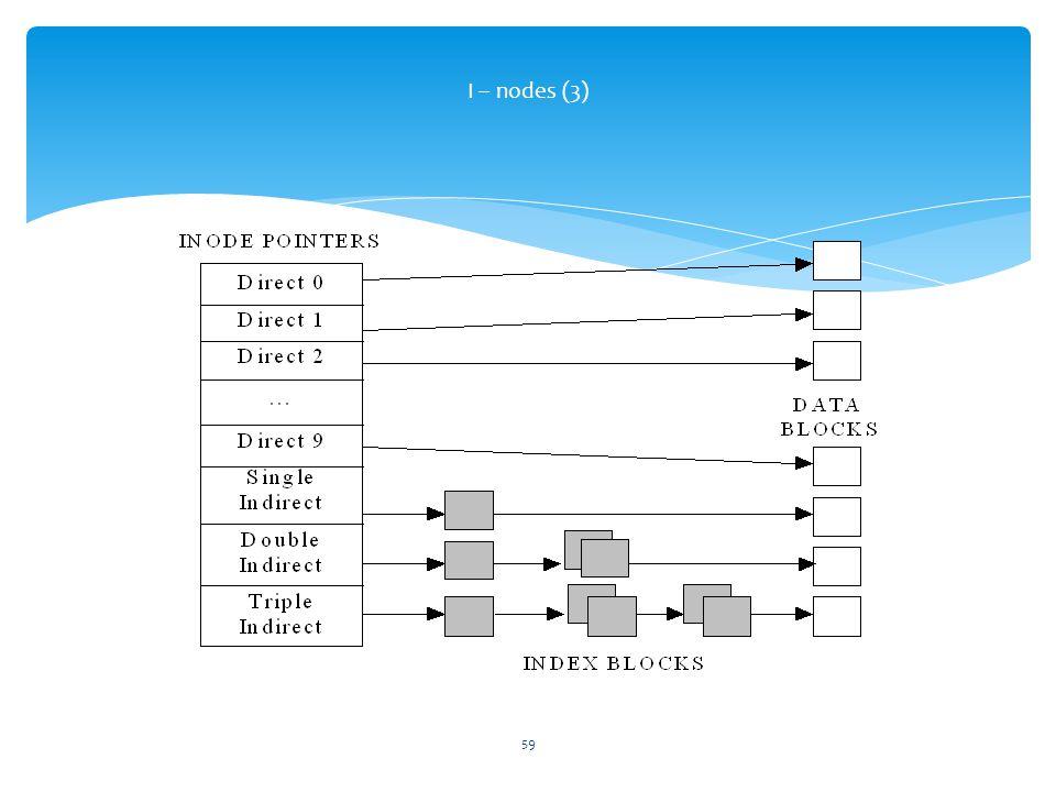 59 I – nodes (3)