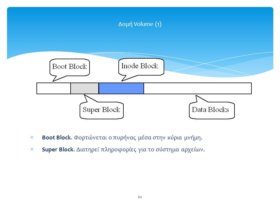60 Δομή Volume (1)  60  Boot Block.Φορτώνεται ο πυρήνας μέσα στην κύρια μνήμη.
