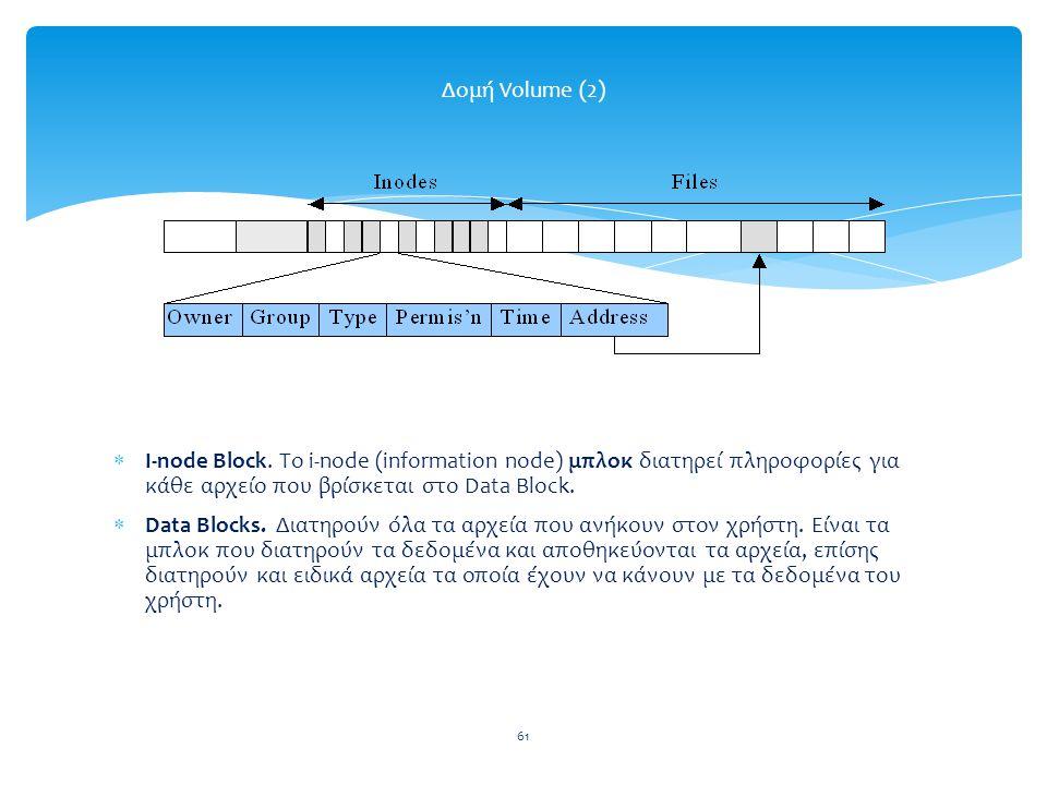 61 Δομή Volume (2) 61  I-node Block.