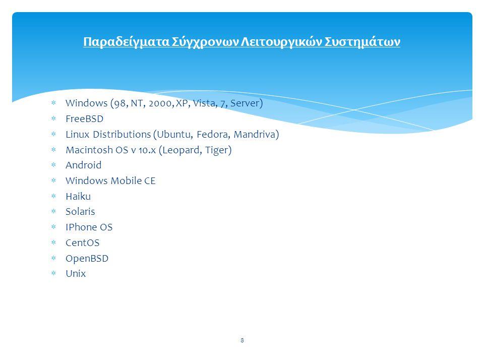 19  Κατάλογοι (Directories)