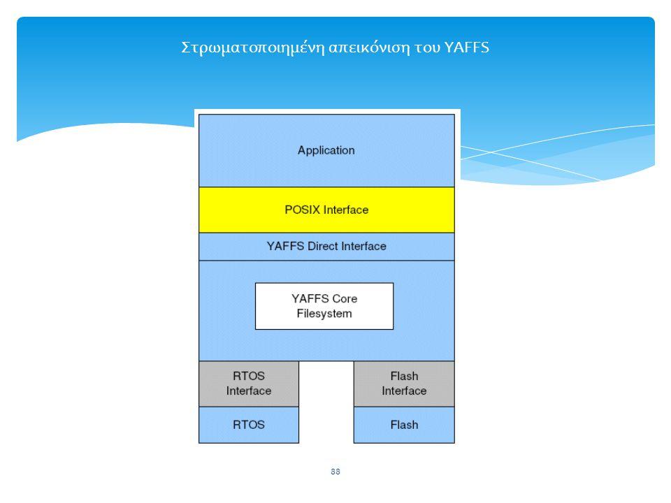88 Στρωματοποιημένη απεικόνιση του YAFFS