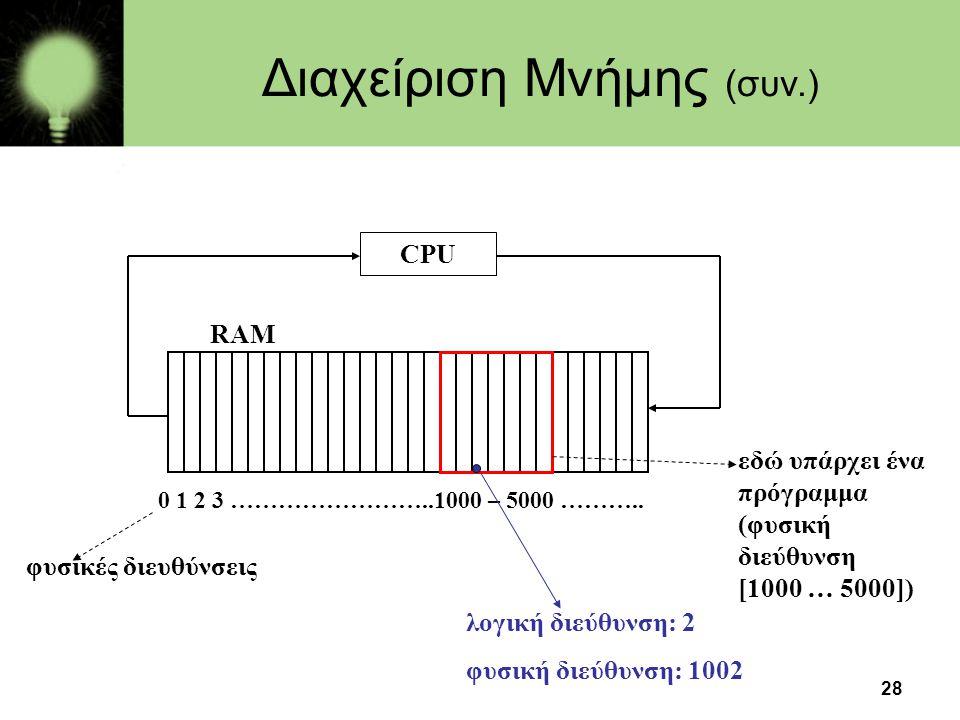 28 Διαχείριση Μνήμης (συν.) CPU RAM 0 1 2 3 ……………………..1000 – 5000 ……….. φυσικές διευθύνσεις εδώ υπάρχει ένα πρόγραμμα (φυσική διεύθυνση [1000 … 5000])