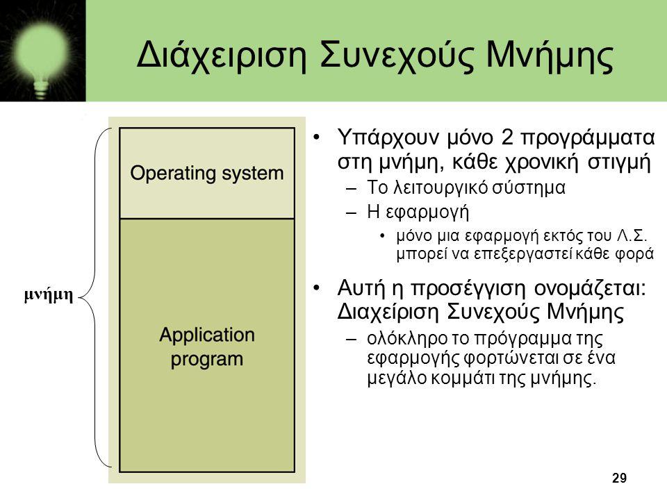 29 Διάχειριση Συνεχούς Μνήμης •Υπάρχουν μόνο 2 προγράμματα στη μνήμη, κάθε χρονική στιγμή –Το λειτουργικό σύστημα –Η εφαρμογή •μόνο μια εφαρμογή εκτός