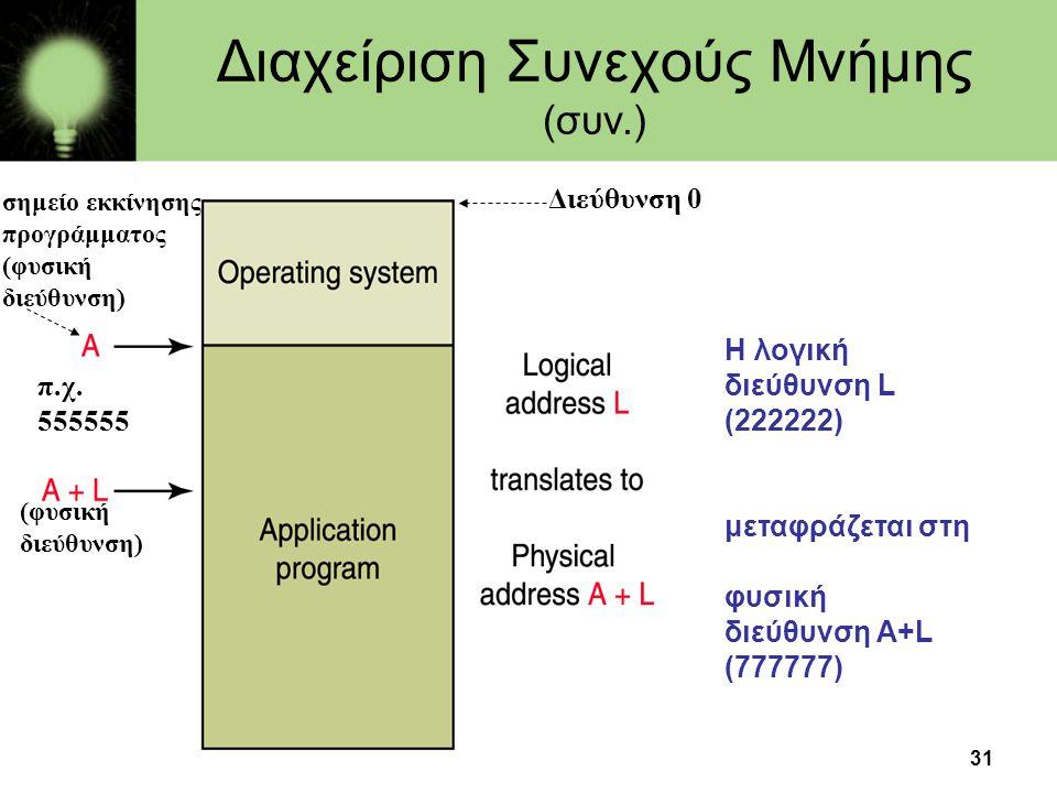 31 Η λογική διεύθυνση L (222222) μεταφράζεται στη φυσική διεύθυνση A+L (777777) σημείο εκκίνησης προγράμματος (φυσική διεύθυνση) π.χ. 555555 Διεύθυνση