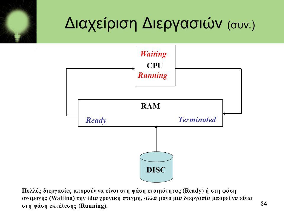 34 Διαχείριση Διεργασιών (συν.) CPU RAM DISC Ready Terminated Running Πολλές διεργασίες μπορούν να είναι στη φάση ετοιμότητας (Ready) ή στη φάση αναμο