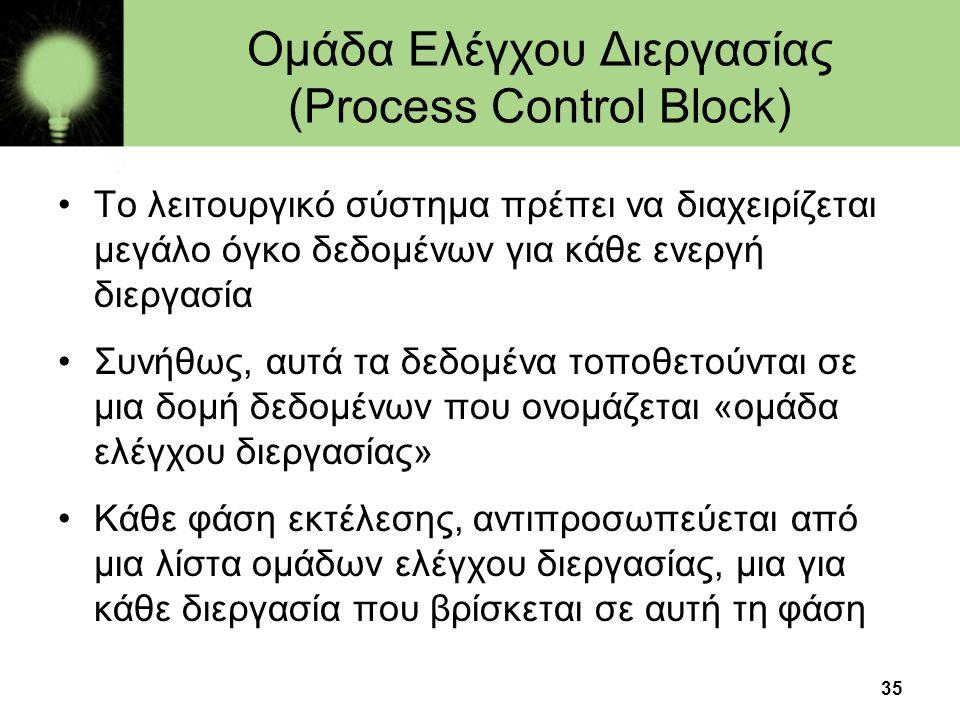 35 Ομάδα Ελέγχου Διεργασίας (Process Control Block) •Το λειτουργικό σύστημα πρέπει να διαχειρίζεται μεγάλο όγκο δεδομένων για κάθε ενεργή διεργασία •Σ
