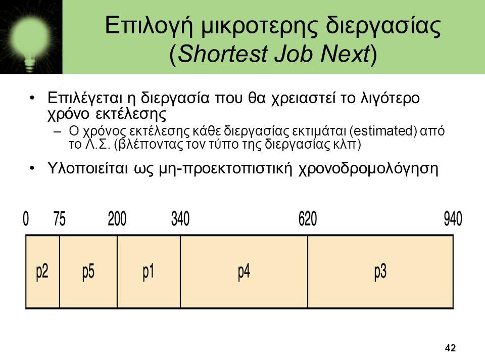42 Επιλογή μικροτερης διεργασίας (Shortest Job Next) •Επιλέγεται η διεργασία που θα χρειαστεί το λιγότερο χρόνο εκτέλεσης –Ο χρόνος εκτέλεσης κάθε διε
