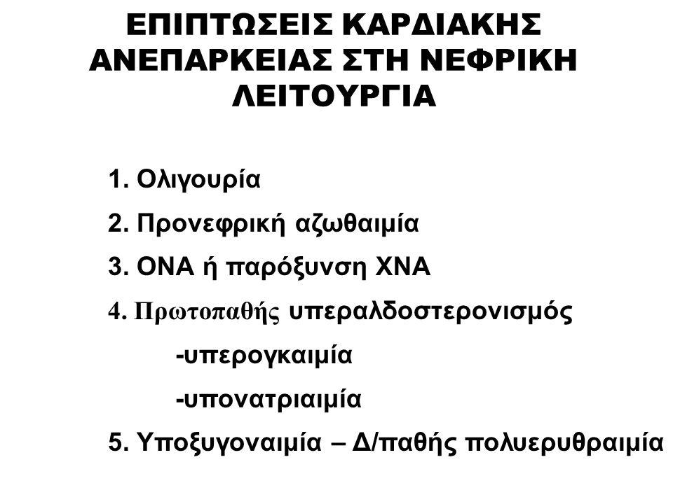 ΕΠΙΠΤΩΣΕΙΣ ΚΑΡΔΙΑΚΗΣ ΑΝΕΠΑΡΚΕΙΑΣ ΣΤΗ ΝΕΦΡΙΚΗ ΛΕΙΤΟΥΡΓΙΑ 1. Ολιγουρία 2. Προνεφρική αζωθαιμία 3. ΟΝΑ ή παρόξυνση ΧΝΑ 4. Πρωτοπαθής υπεραλδοστερονισμός