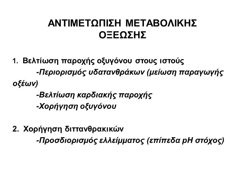 ΑΝΤΙΜΕΤΩΠΙΣΗ ΜΕΤΑΒΟΛΙΚΗΣ ΟΞΕΩΣΗΣ 1.