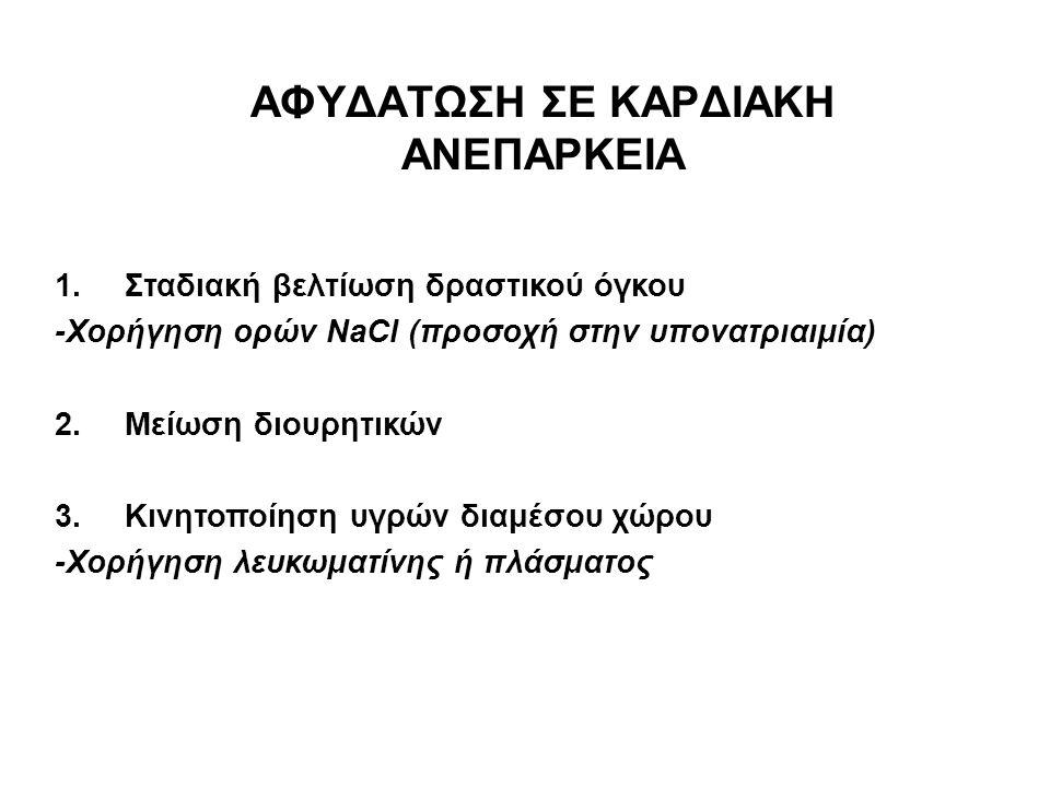 ΑΦΥΔΑΤΩΣΗ ΣΕ ΚΑΡΔΙΑΚΗ ΑΝΕΠΑΡΚΕΙΑ 1.