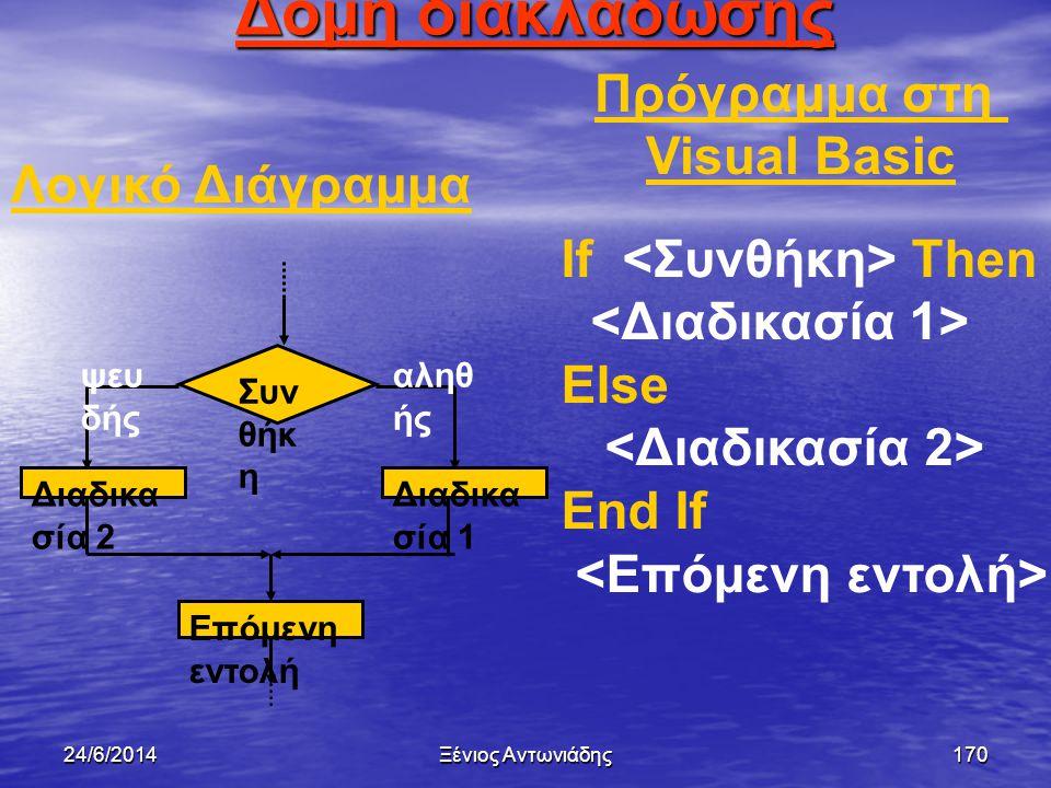 24/6/2014Ξένιος Αντωνιάδης169 Δομή διακλάδωσης (IF/THEN/ELSE)  Η δομή διακλάδωσης λειτουργεί με τον ίδιο τρόπο που λειτουργεί ο άνθρωπος όταν θέλει ν