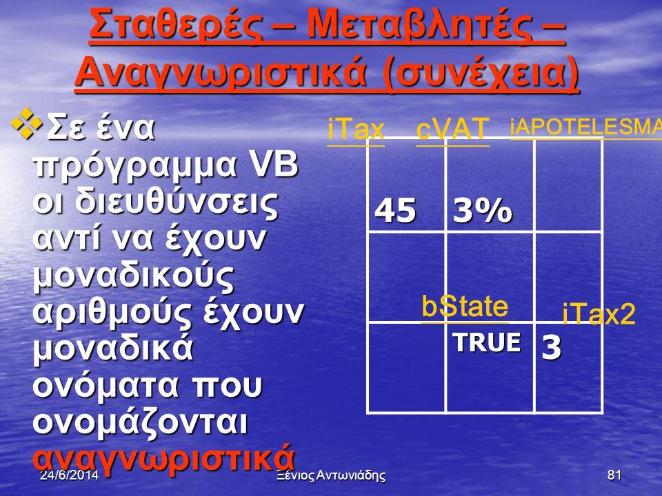 24/6/2014Ξένιος Αντωνιάδης80 1422 Λόλα 0 123 4567 891011 2=0+1 144