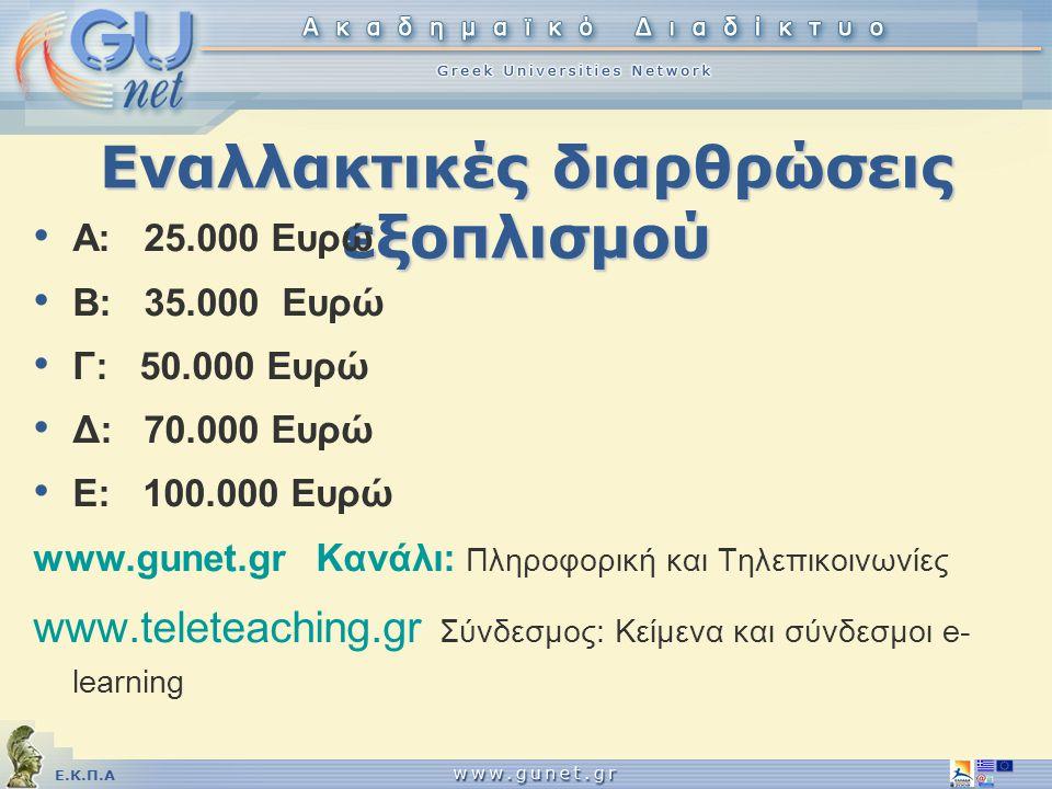 Ε.Κ.Π.Α Eναλλακτικές διαρθρώσεις εξοπλισμού • Α: 25.000 Eυρώ • Β: 35.000 Eυρώ • Γ: 50.000 Eυρώ • Δ: 70.000 Eυρώ • Ε: 100.000 Eυρώ www.gunet.gr Κανάλι: