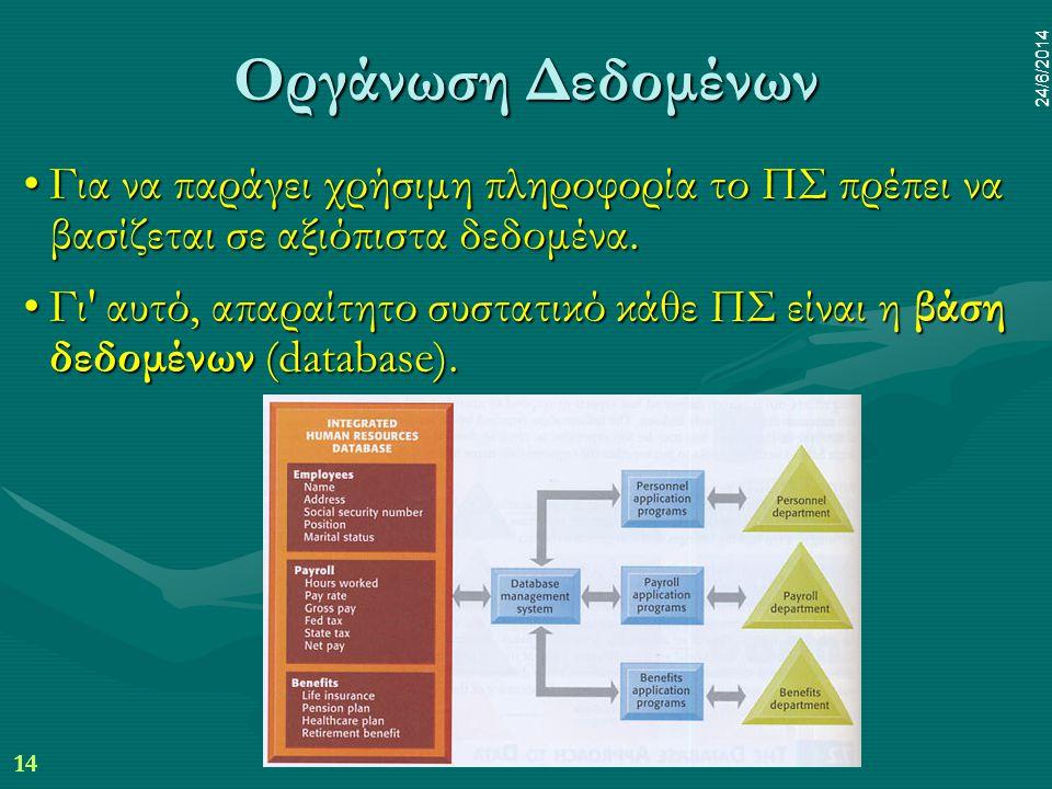 14 24/6/2014 dr.pp mim 14 24/6/2014 Οργάνωση Δεδομένων •Για να παράγει χρήσιμη πληροφορία το ΠΣ πρέπει να βασίζεται σε αξιόπιστα δεδομένα.
