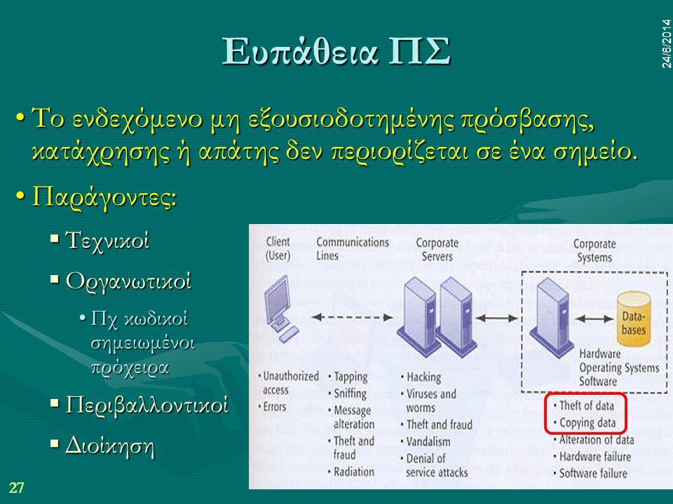 27 24/6/2014 dr.pp mim 27 24/6/2014 Ευπάθεια ΠΣ •Το ενδεχόμενο μη εξουσιοδοτημένης πρόσβασης, κατάχρησης ή απάτης δεν περιορίζεται σε ένα σημείο.