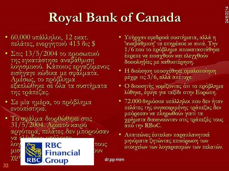 32 24/6/2014 dr.pp mim 32 24/6/2014 Royal Bank of Canada •60.000 υπάλληλοι, 12 εκατ.