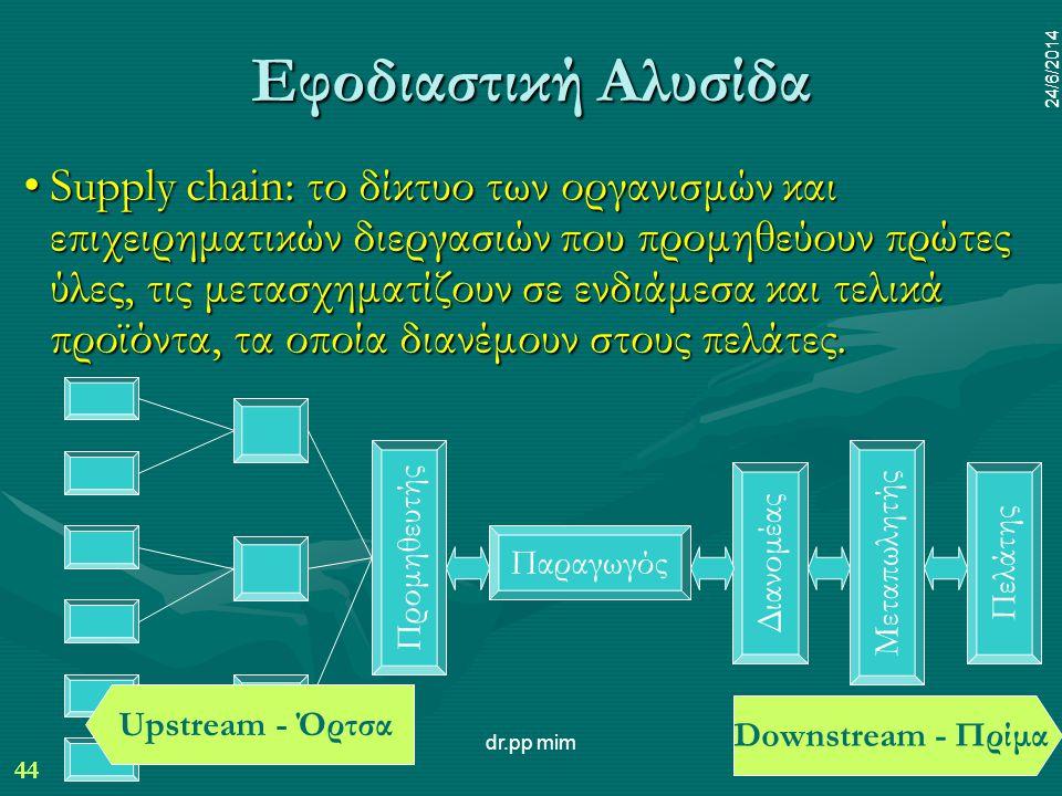 44 24/6/2014 dr.pp mim 44 24/6/2014 Εφοδιαστική Αλυσίδα •Supply chain: το δίκτυο των οργανισμών και επιχειρηματικών διεργασιών που προμηθεύουν πρώτες ύλες, τις μετασχηματίζουν σε ενδιάμεσα και τελικά προϊόντα, τα οποία διανέμουν στους πελάτες.