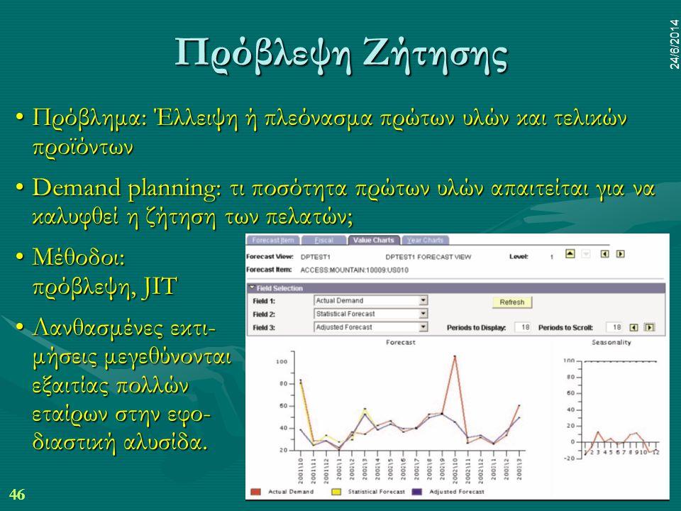 46 24/6/2014 dr.pp mim 46 24/6/2014 Πρόβλεψη Ζήτησης •Πρόβλημα: Έλλειψη ή πλεόνασμα πρώτων υλών και τελικών προϊόντων •Demand planning: τι ποσότητα πρώτων υλών απαιτείται για να καλυφθεί η ζήτηση των πελατών; •Μέθοδοι: πρόβλεψη, JIT •Λανθασμένες εκτι- μήσεις μεγεθύνονται εξαιτίας πολλών εταίρων στην εφο- διαστική αλυσίδα.