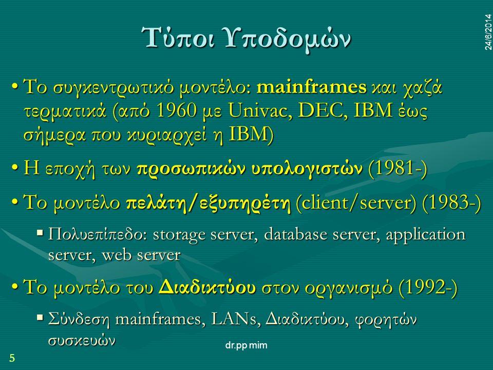 5 24/6/2014 dr.pp mim 5 24/6/2014 Τύποι Υποδομών •Το συγκεντρωτικό μοντέλο: mainframes και χαζά τερματικά (από 1960 με Univac, DEC, IBM έως σήμερα που κυριαρχεί η IBM) •Η εποχή των προσωπικών υπολογιστών (1981-) •Το μοντέλο πελάτη/εξυπηρέτη (client/server) (1983-)  Πολυεπίπεδο: storage server, database server, application server, web server •Το μοντέλο του Διαδικτύου στον οργανισμό (1992-)  Σύνδεση mainframes, LANs, Διαδικτύου, φορητών συσκευών