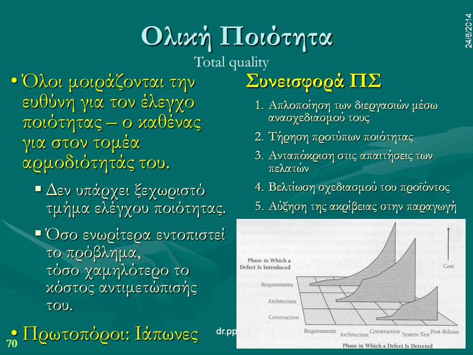 70 24/6/2014 dr.pp mim 70 24/6/2014 Ολική Ποιότητα •Όλοι μοιράζονται την ευθύνη για τον έλεγχο ποιότητας – ο καθένας για στον τομέα αρμοδιότητάς του.